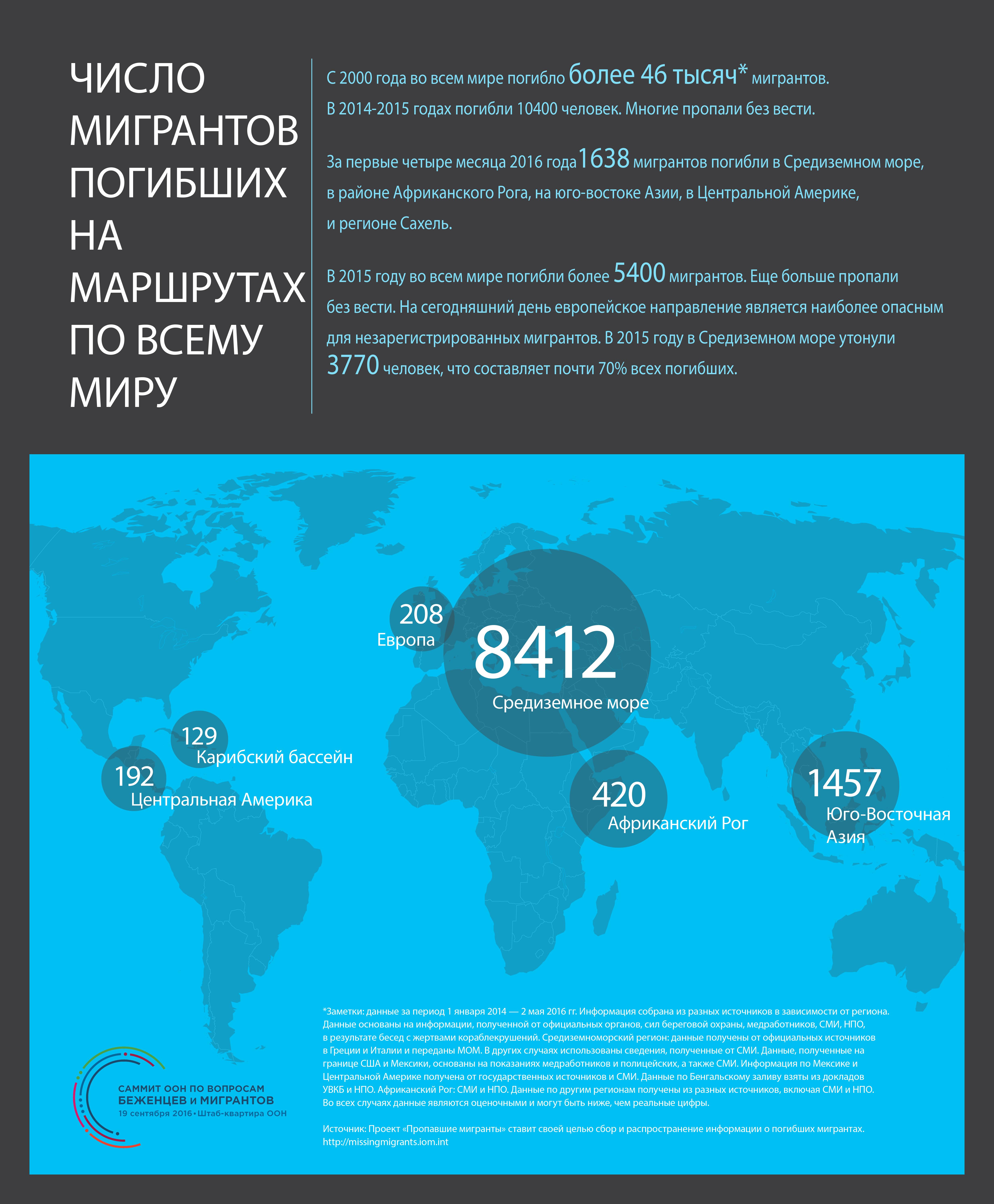 Инфографика: число погибших